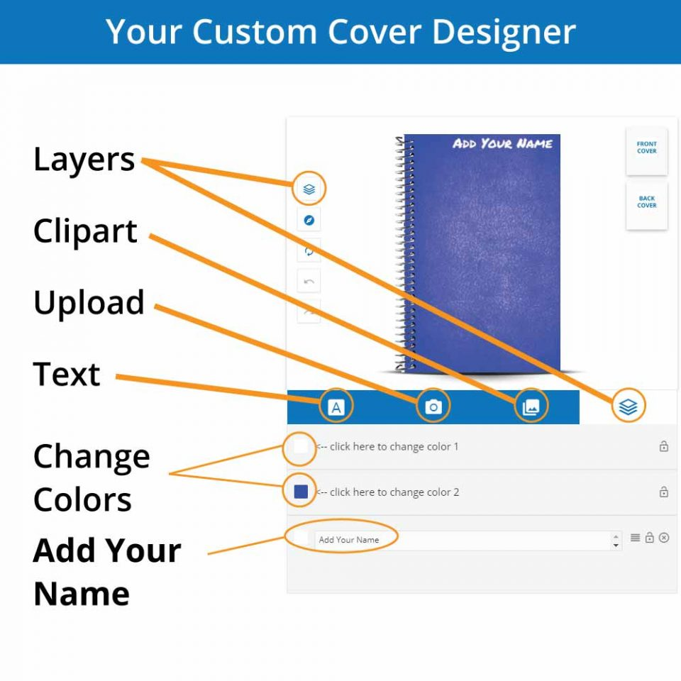 Overview of the different elements of the custom cover designer for a fitness journal