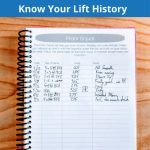 Knowing your performance on your lifts is a great way to figure out how much you should lift for the next lift attempt