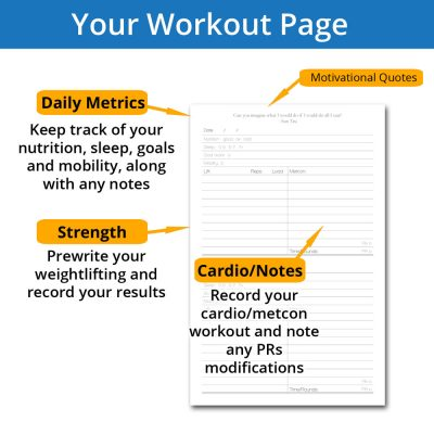 Workout page in fitness journals