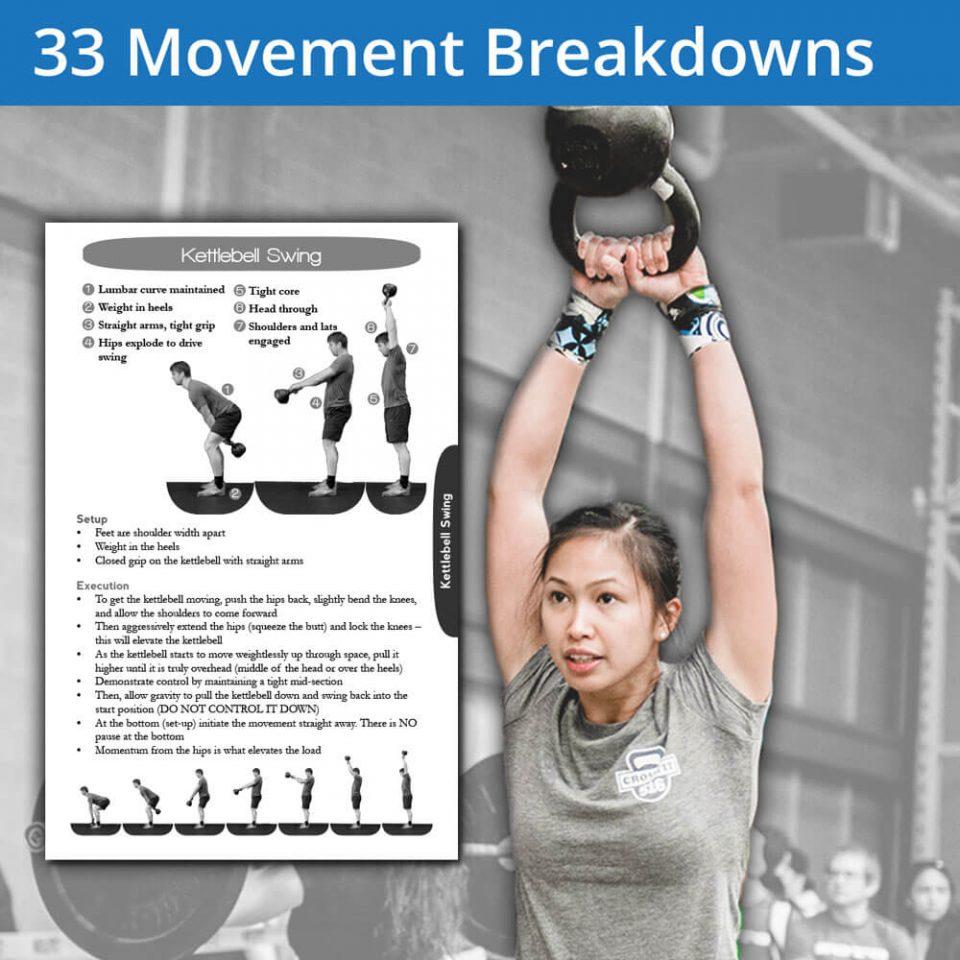 Image of a Kettlebell Swing Movement Breakdown in an athlete breakdown