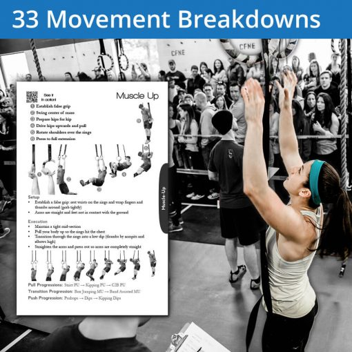 Image of a Muscleup Movement Breakdown in an athlete breakdown