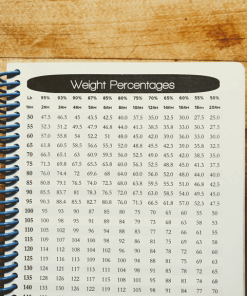 Weightlifting Percentage Chart