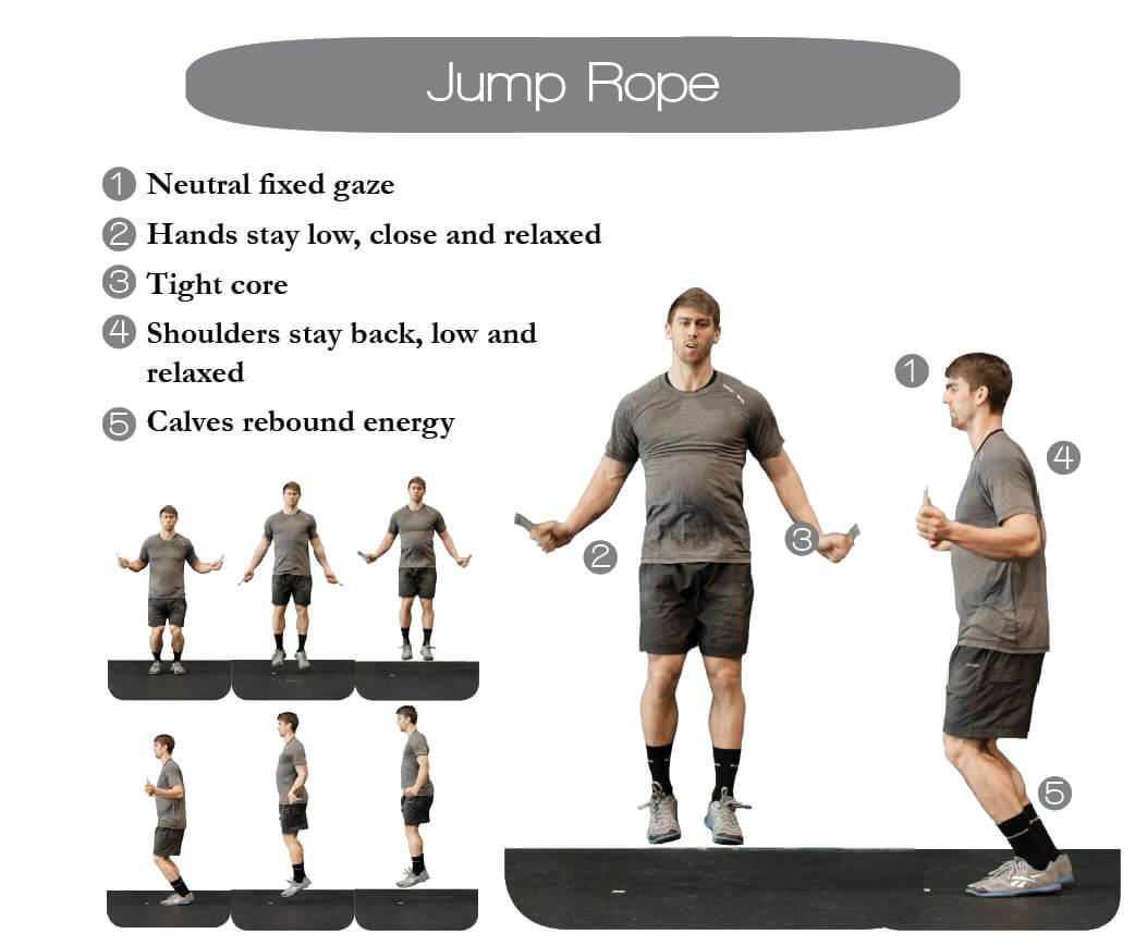jump rope double under training description and execution learn how to perform a double under with our technique, setup and