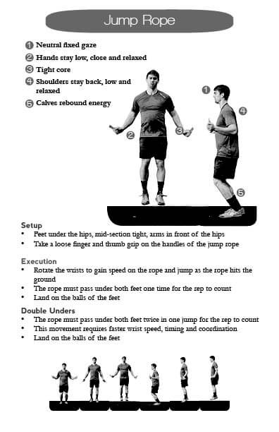 setup execution diagram for journal jump rope learn how to perform a double under with our technique, setup and