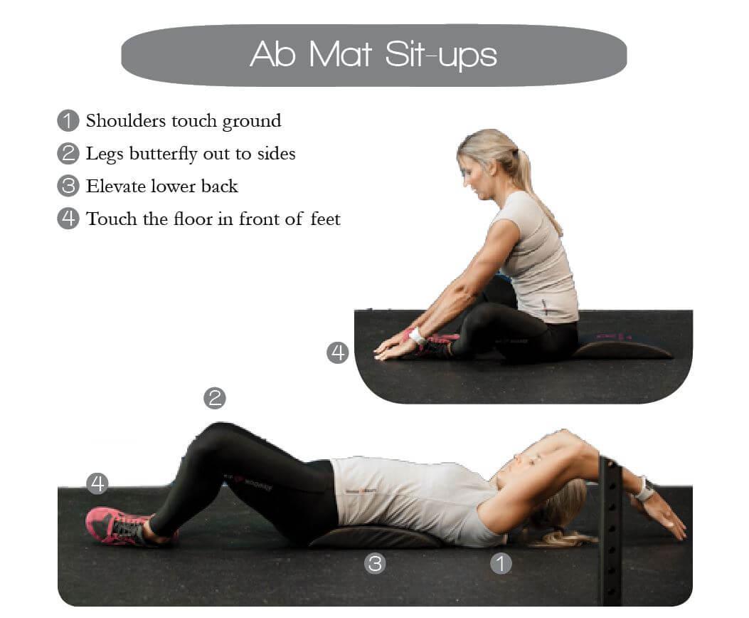 Description of Sit-Up setup and execution