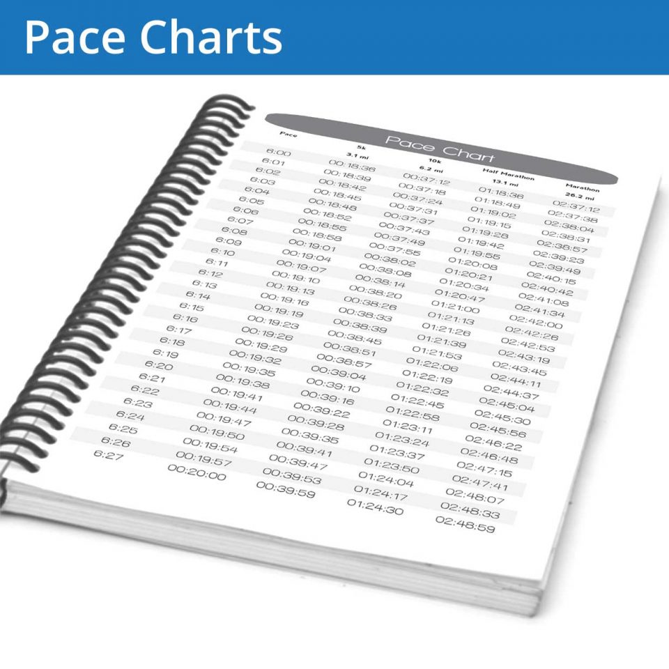 The Running Journal Pace chart is an amazing tool for figuring out the pace you need to run to finish in the time you want. This is a super helpful tool for planning out your training splits.