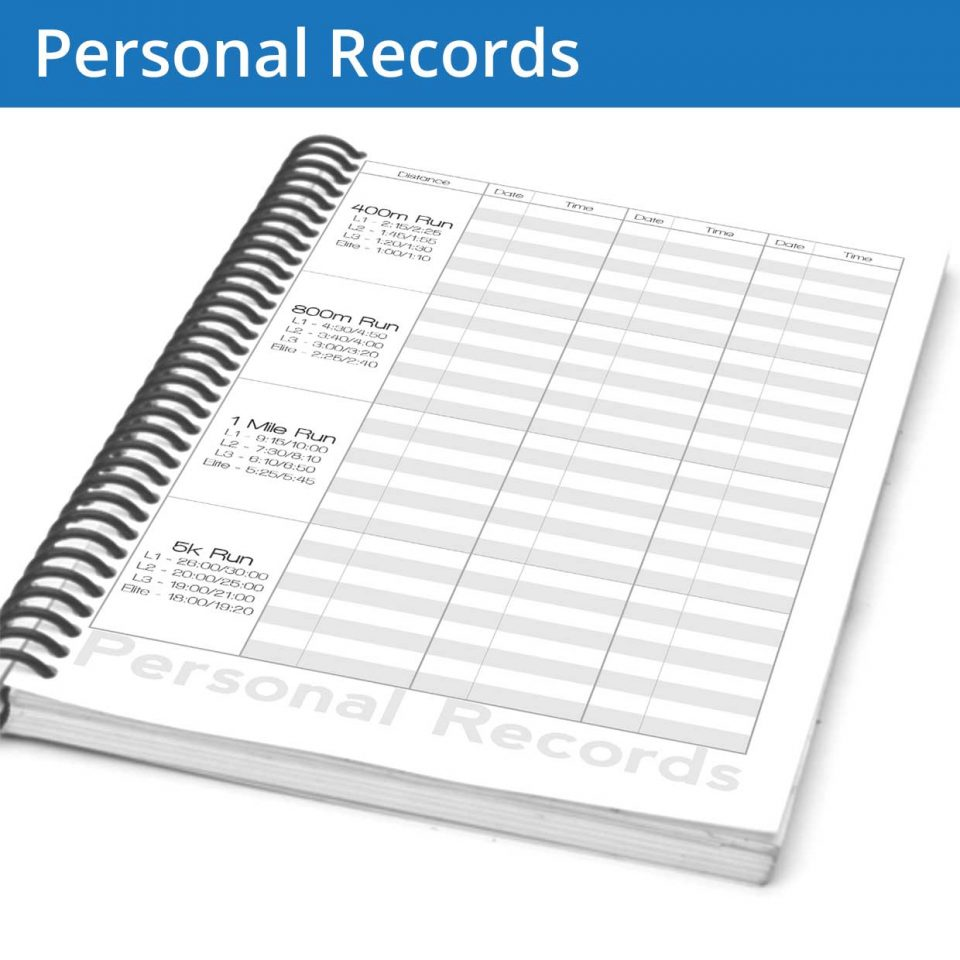 The running Journal personal records page gives you a table to track your best times, as well as some information to compare your times against and figure out your own level