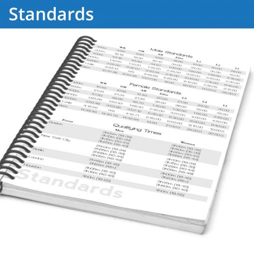 The running Journal standards page allows you to compare your times to a table of athletes at different levels