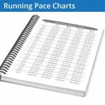 The running pacing charts help you figure out splits you need to hit in order to reach your desired finish times at various distances