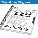 Add this deadlift tutorial and diagram page to your workout journal in order to keep it on hand for every workout