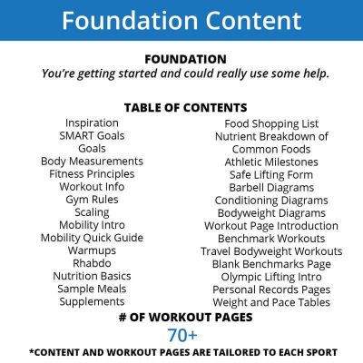 The foundation content of our workout journals contains benchmarks, information, nutrition, workouts, personal records, diagrams and more