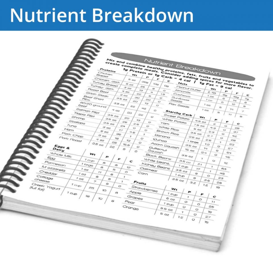 The Fitness journal nutrient breakdown page gives you quick access to the best macros for common foods