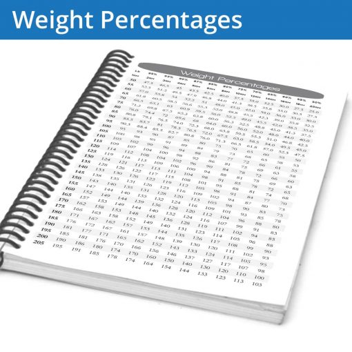 The Fitness Journal Weight Percentages Charts help you find the right lift for your set-rep scheme