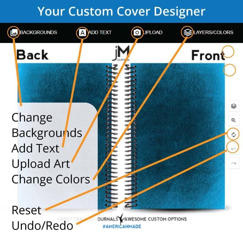 Tutorial for creation of custom cover for journal